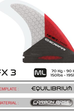 Scarfini FX 3 ML Equilibrium Futures